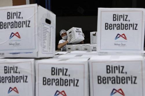 Mersin Büyükşehir Belediyesi Yardım Başvurusu ve Sorgulama