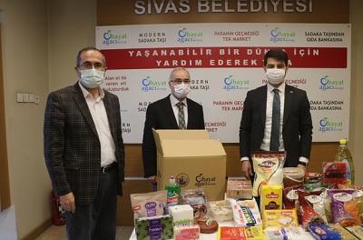 Sivas Belediyesi Yardım Başvurusu ve Sorgulama